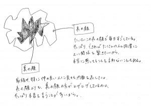 jmu15-080-note