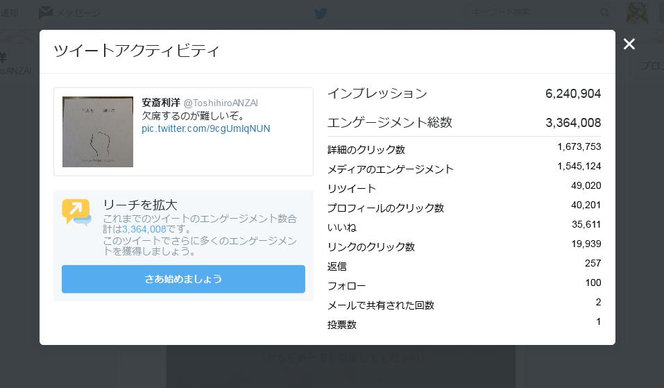 安斎利洋(@ToshihiroANZAI)さん Twitter